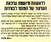 לראשונה מיושמת ערכאת הערעור של המוסד הישראלי לבוררות עסקית